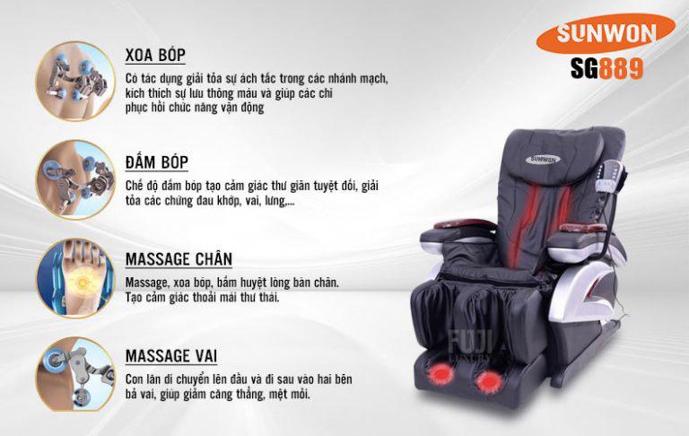 Chức năng ghế massage SG889
