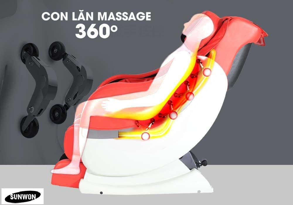 Chức năng 360 độ ghế massage 3D SG885